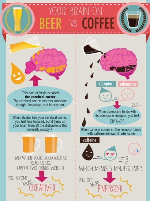 beer-coffee-brain-1