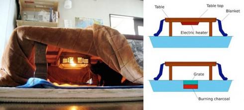 kotatsu10-900x408