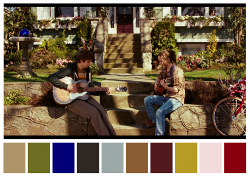 Juno, directed by Jason Reitman (2007).